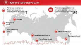 #ДОНОРСТВОКРОВИРОССИИ: пространство взаимодействия — модельные решения по развитию регулярного безвозмездного донорства крови в регионах России